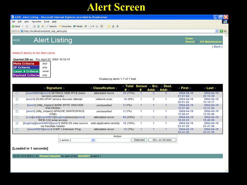 Alert Screen