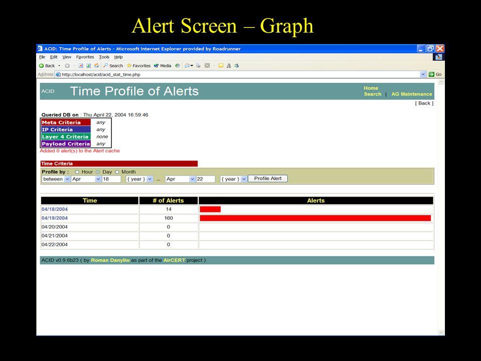 UTSA IS 3523 ID & Incident Response Observations of ACID - Good FREE.