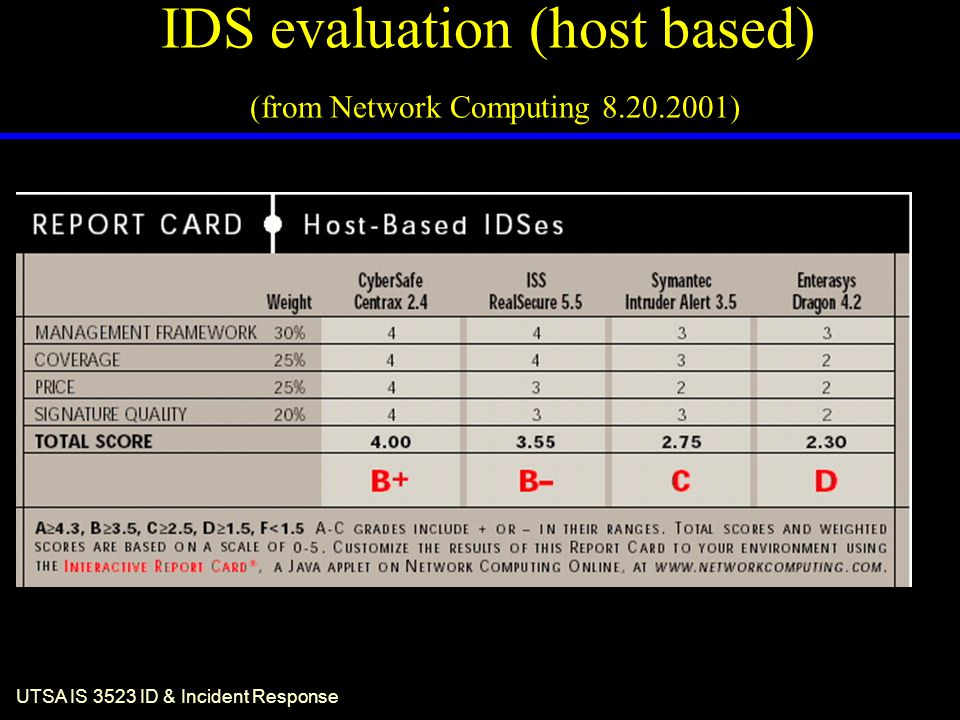 UTSA IS 3523 ID & Incident Response IDS evaluation (host based) (from Network Computing 8.20.2001)