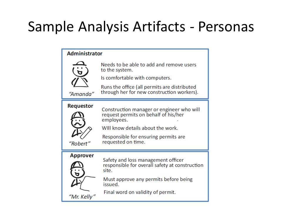 Sample Analysis Artifacts - Personas