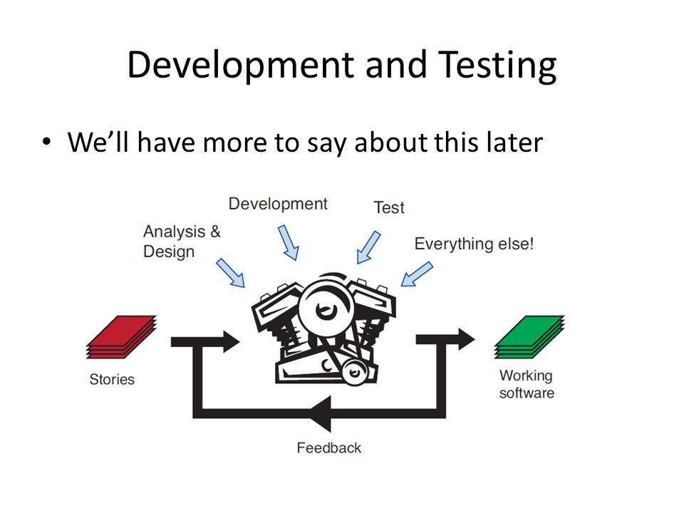 Development and Testing We'll have more to say about this later