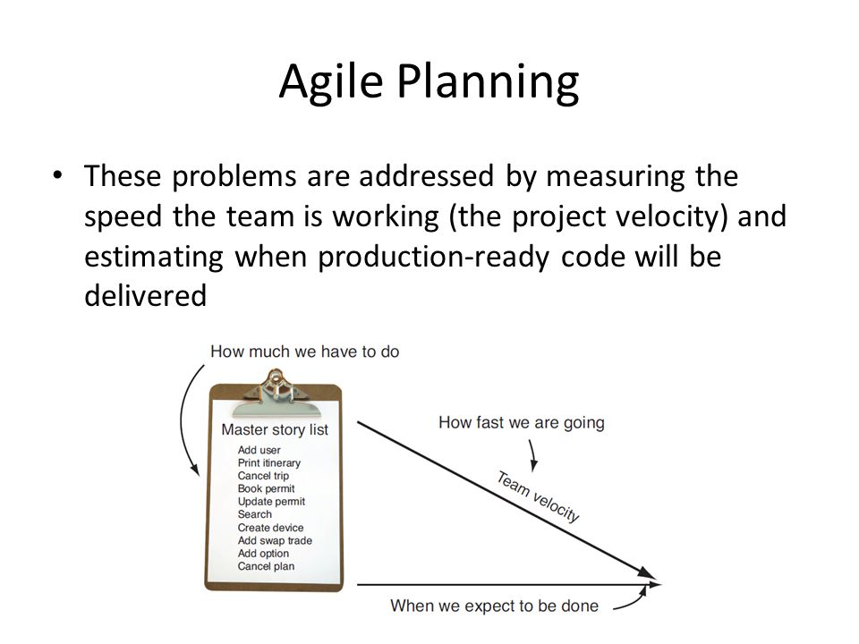 Agile Planning These problems are addressed by measuring the speed the team is working (the project velocity) and estimating when production-ready code will be delivered