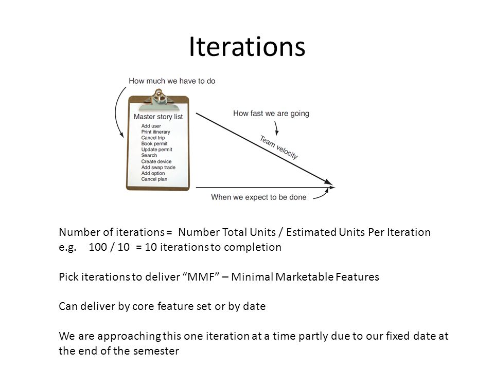 Iterations Important to convey our estimates are guesses not hard delivery dates