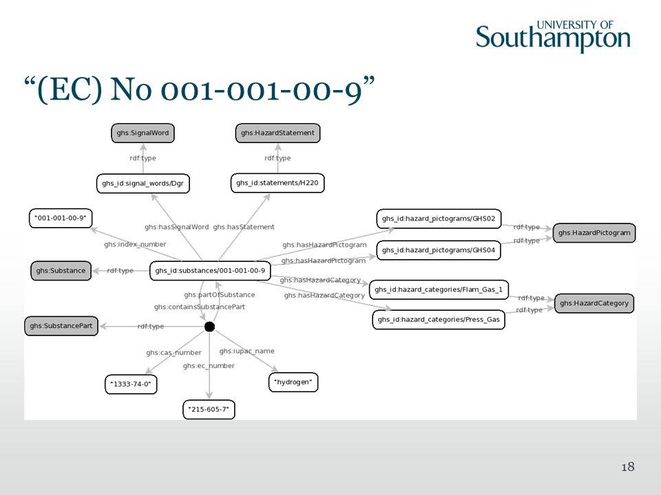 (EC) No 001-001-00-9 18