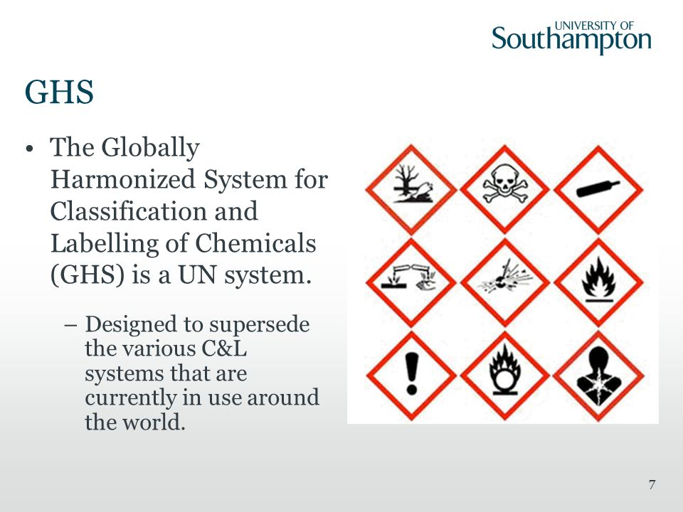 GHS The Globally Harmonized System for Classification and Labelling of Chemicals (GHS) is a UN system. –Designed to supersede the various C&L systems