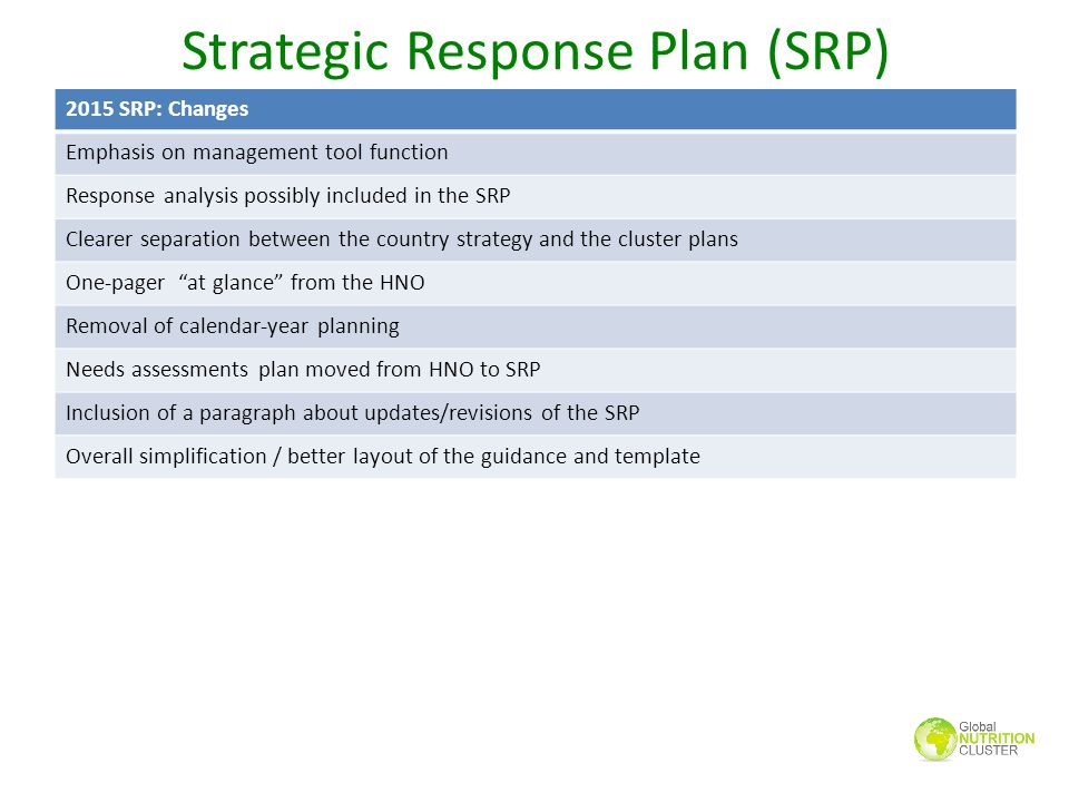 Strategic Response Plan (SRP) 2015 SRP: Changes Emphasis on management tool function Response analysis possibly included in the SRP Clearer separation