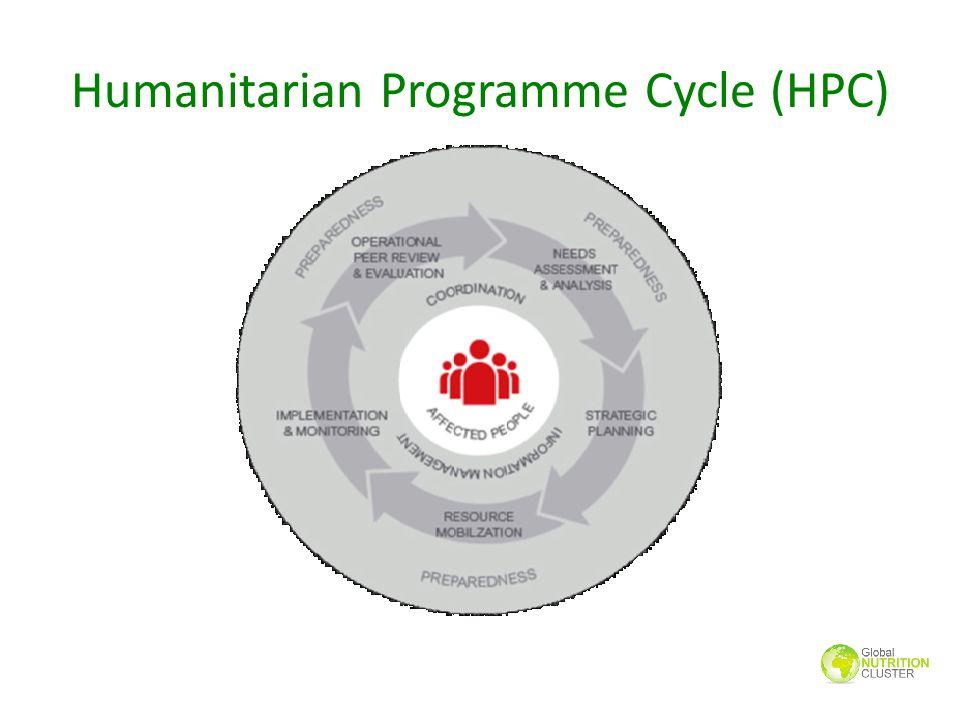 Humanitarian Programme Cycle (HPC)