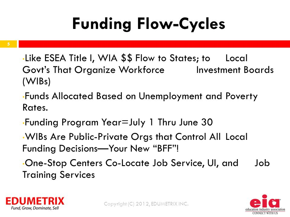 Funding Flow-Cycles Copyright (C) 2012, EDUMETRIX INC.
