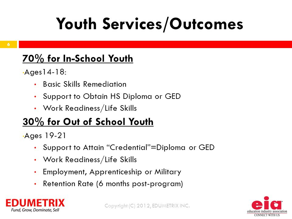Youth Services/Outcomes Copyright (C) 2012, EDUMETRIX INC. 70% for In-School Youth Ages14-18: Basic Skills Remediation Support to Obtain HS Diploma or