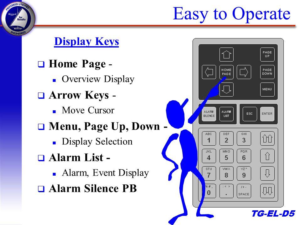 TG-EL-D5 q Home Page - n Overview Display q Arrow Keys - n Move Cursor q Menu, Page Up, Down - n Display Selection q Alarm List - n Alarm, Event Display q Alarm Silence PB Easy to Operate Display Keys