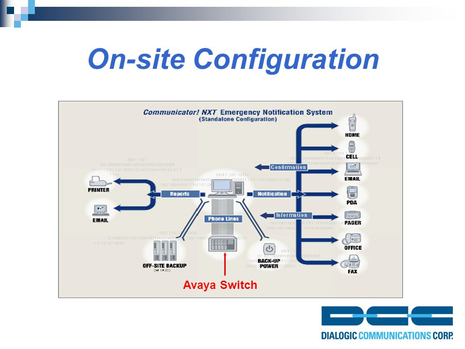 On-site Configuration Avaya Switch