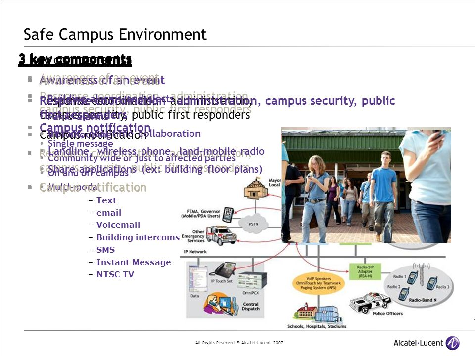 All Rights Reserved © Alcatel-Lucent 2007 Safe Campus Environment 3 key components  Awareness of an event  Response coordination – administration, campus security, public first responders  Campus notification  Single message  Community wide or just to affected parties  On and off campus  Multi-modal –Text –email –Voicemail –Building intercoms –SMS –Instant Message –NTSC TV 3 key components  Awareness of an event  Response coordination – administration, campus security, public first responders  Campus notification 3 key components  Awareness of an event  Building alarms and alerts  Panic alarms  911 snooping  Response coordination – administration, campus security, public first responders  Campus notification 3 key components  Awareness of an event  Response coordination – administration, campus security, public first responders  Instant, real-time collaboration  Landline, wireless phone, land-mobile radio  Share applications (ex: building floor plans)  Campus notification
