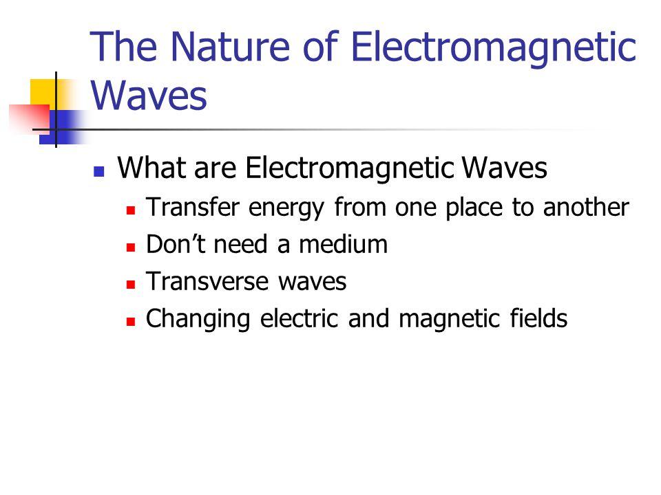 What is Magnetic Resonance Imaging (MRI).