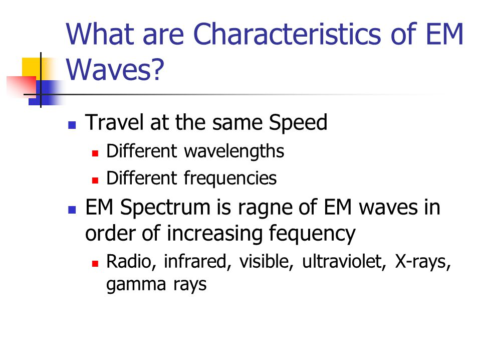 What is AM Radio AM stands for Amplitude Modulation Music and speech are converted into a pattern of amplitude changes in a radio wave