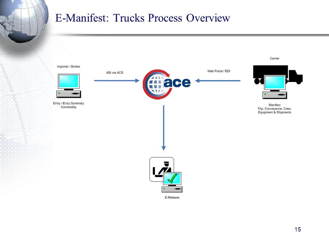 15 E-Manifest: Trucks Process Overview
