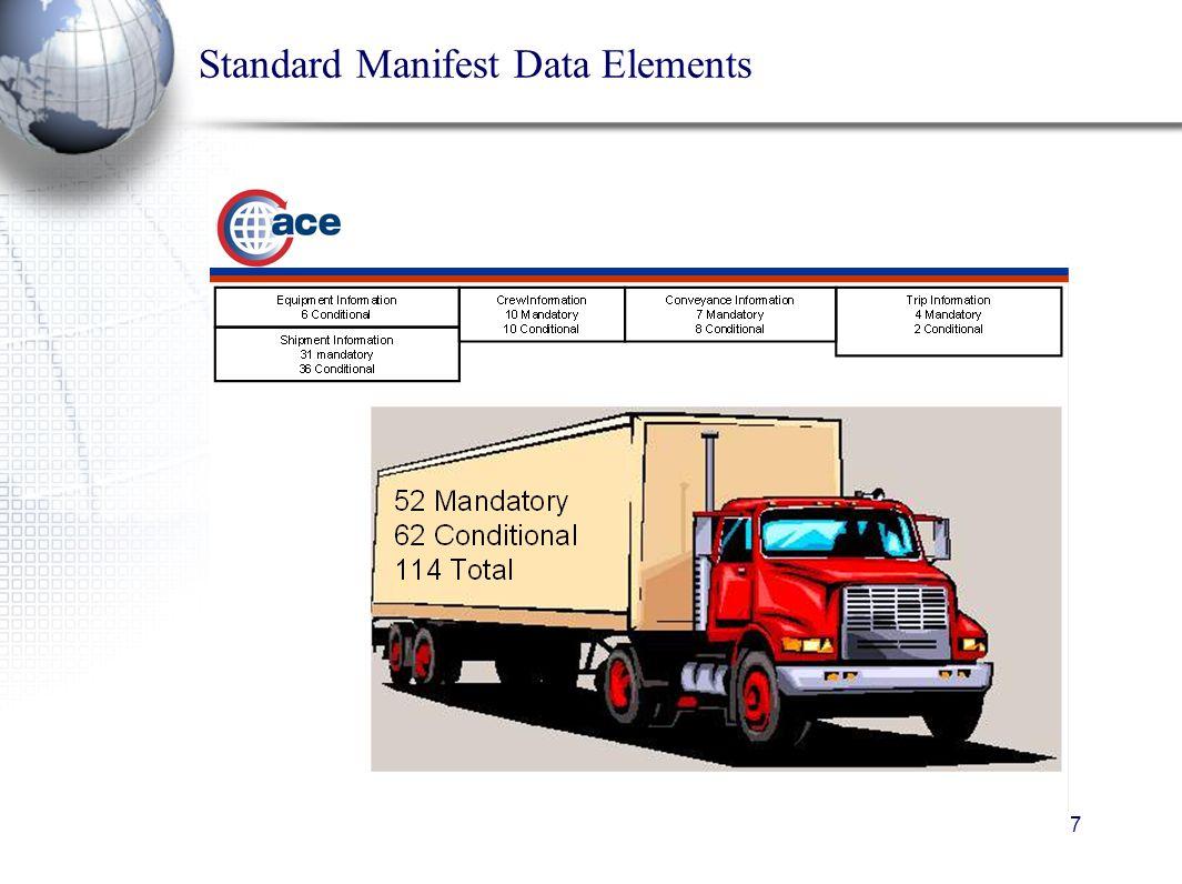 7 Standard Manifest Data Elements