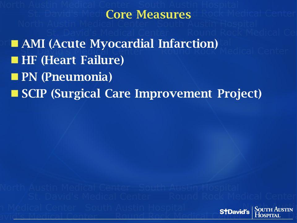 Core Measures AMI (Acute Myocardial Infarction) HF (Heart Failure) PN (Pneumonia) SCIP (Surgical Care Improvement Project)