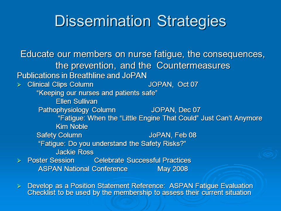 ASPAN FATIGUE CHECKLIST ASPAN recognizes fatigue among nurses as a potentially dangerous factor that can impact safe nursing practice and patient safety.