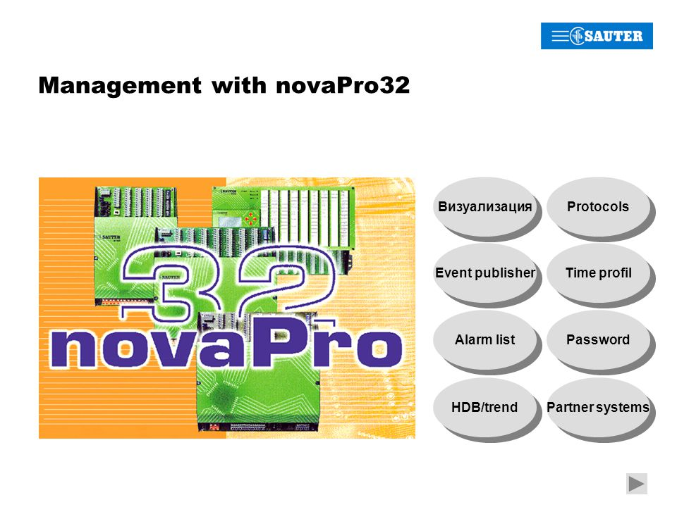 Management with novaPro32 Визуализация Protocols Event publisher Time profil Alarm list Password HDB/trend Partner systems
