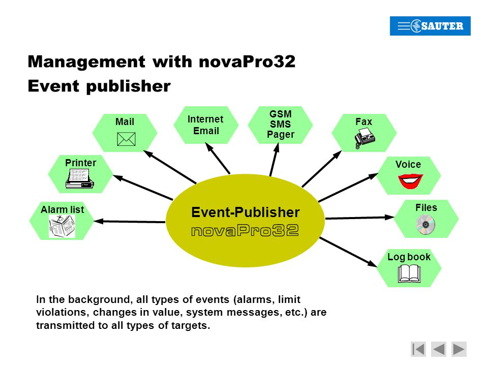 Management with novaPro32 HDB / Trend Trend: From the current time back to the immediate past (direct from the automation station).