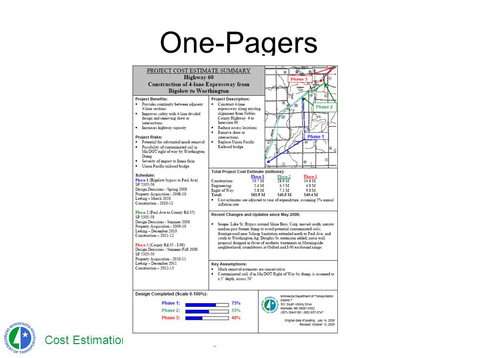 Cost Estimation and Cost Management One-Pagers