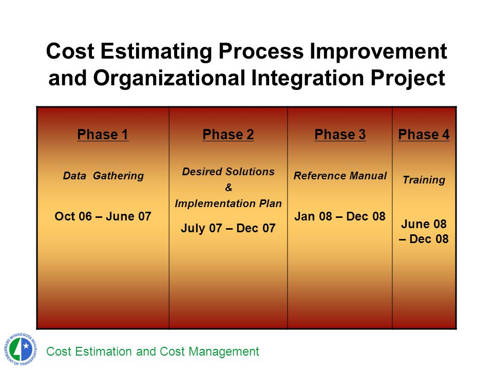 Cost Estimation and Cost Management Cost Estimating Process Improvement and Organizational Integration Project Phase 1 Data Gathering Oct 06 – June 07