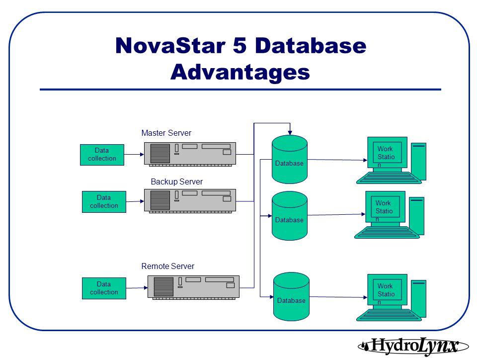 Master Server Backup Server Remote Server Database Data collection Work Statio n Work Statio n Work Statio n