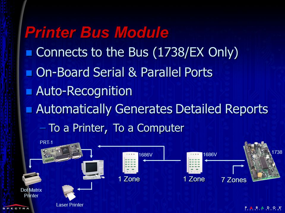 Printer Bus Module n Connects to the Bus (1738/EX Only) n On-Board Serial & Parallel Ports n Auto-Recognition n Automatically Generates Detailed Reports –To a Printer, To a Computer 7 Zones 1738 1 Zone 1686V 1 Zone 1686V Laser Printer Dot Matrix Printer PRT-1