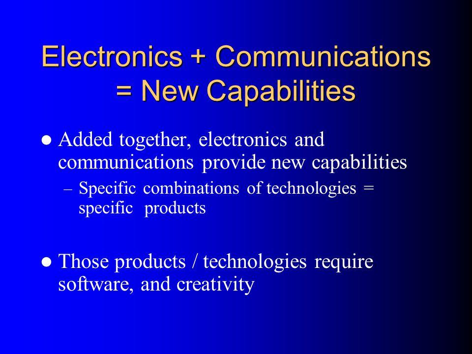 Electronics + Communications = New Capabilities Added together, electronics and communications provide new capabilities – Specific combinations of tec