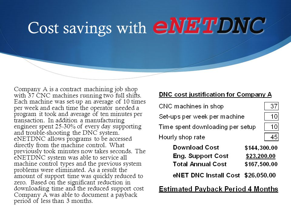 eNETDNC Cost savings with eNETDNC Company A is a contract machining job shop with 37 CNC machines running two full shifts. Each machine was set-up an