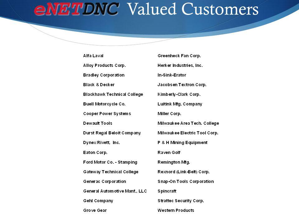 eNETDNC eNETDNC Valued Customers
