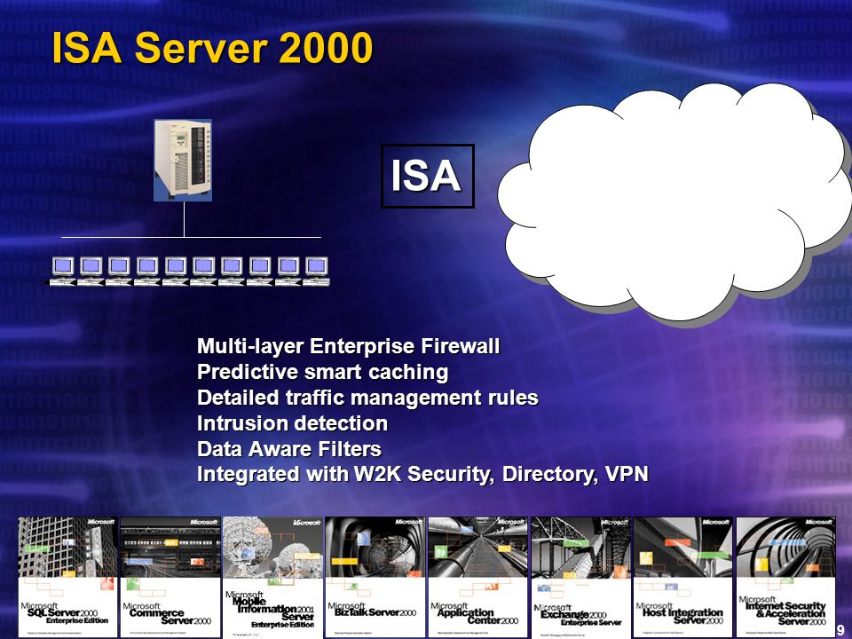Slide 19 ISA Server 2000 ISA Multi-layer Enterprise Firewall Predictive smart caching Detailed traffic management rules Intrusion detection Data Aware Filters Integrated with W2K Security, Directory, VPN