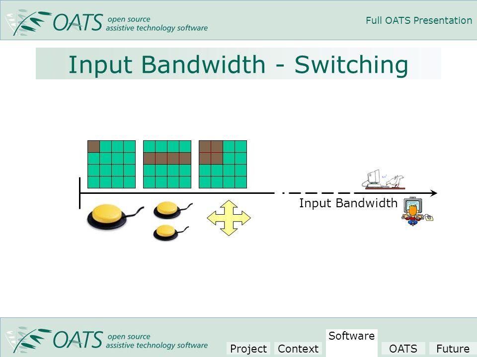 Full OATS Presentation Input Bandwidth - Switching Input Bandwidth Project Context Software OATSFuture