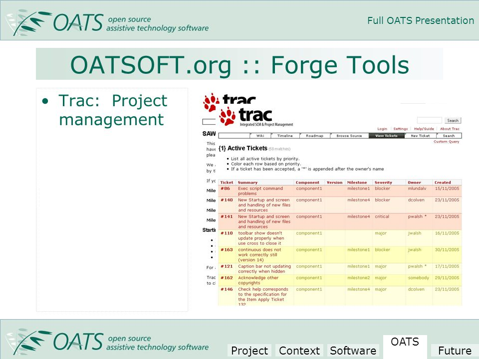 Full OATS Presentation OATSOFT.org :: Forge Tools Trac: Project management Project Context Software OATS Future