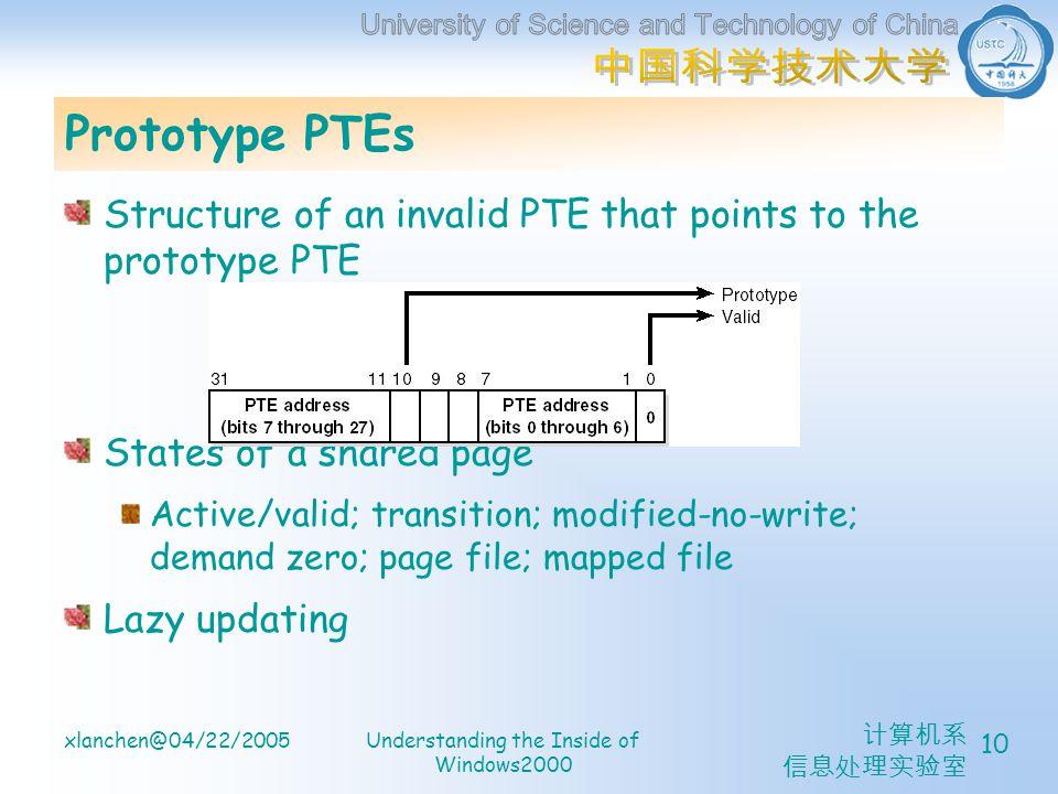 计算机系 信息处理实验室 xlanchen@04/22/2005Understanding the Inside of Windows2000 10 Prototype PTEs Structure of an invalid PTE that points to the prototype PTE States of a shared page Active/valid; transition; modified-no-write; demand zero; page file; mapped file Lazy updating
