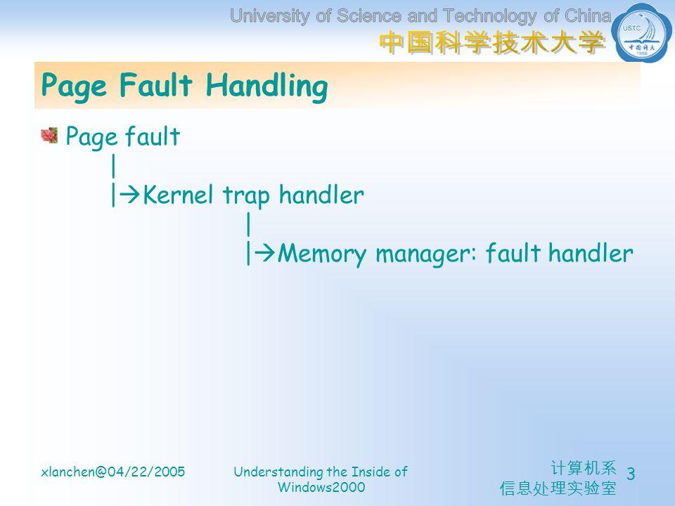 计算机系 信息处理实验室 xlanchen@04/22/2005Understanding the Inside of Windows2000 3 Page Fault Handling Page fault | |  Kernel trap handler | |  Memory manager: fault handler