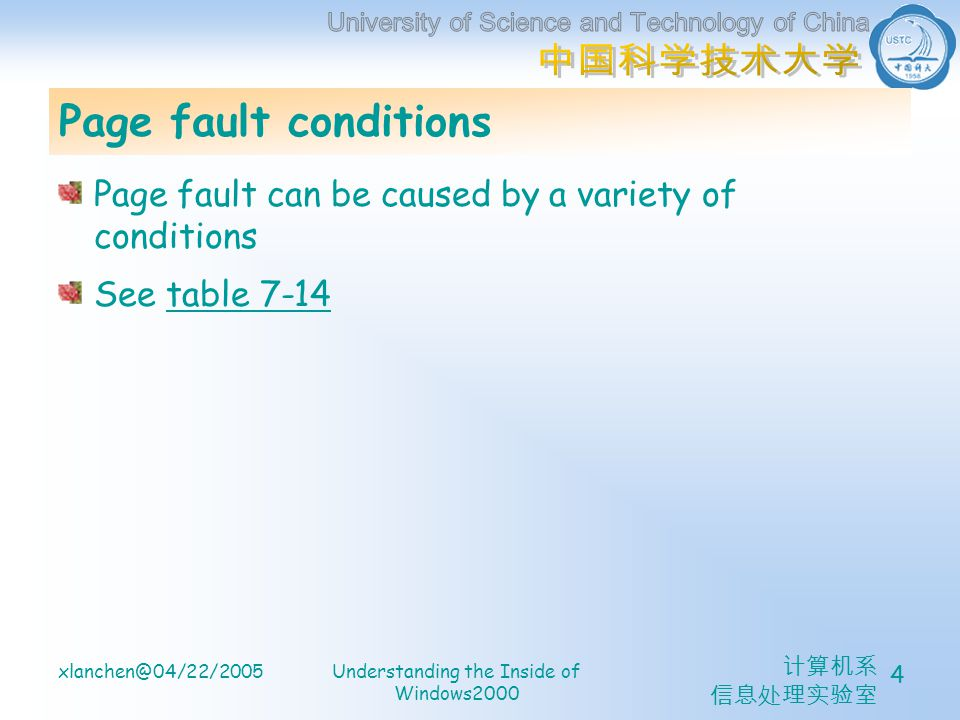 计算机系 信息处理实验室 xlanchen@04/22/2005Understanding the Inside of Windows2000 4 Page fault conditions Page fault can be caused by a variety of conditions See table 7-14table 7-14