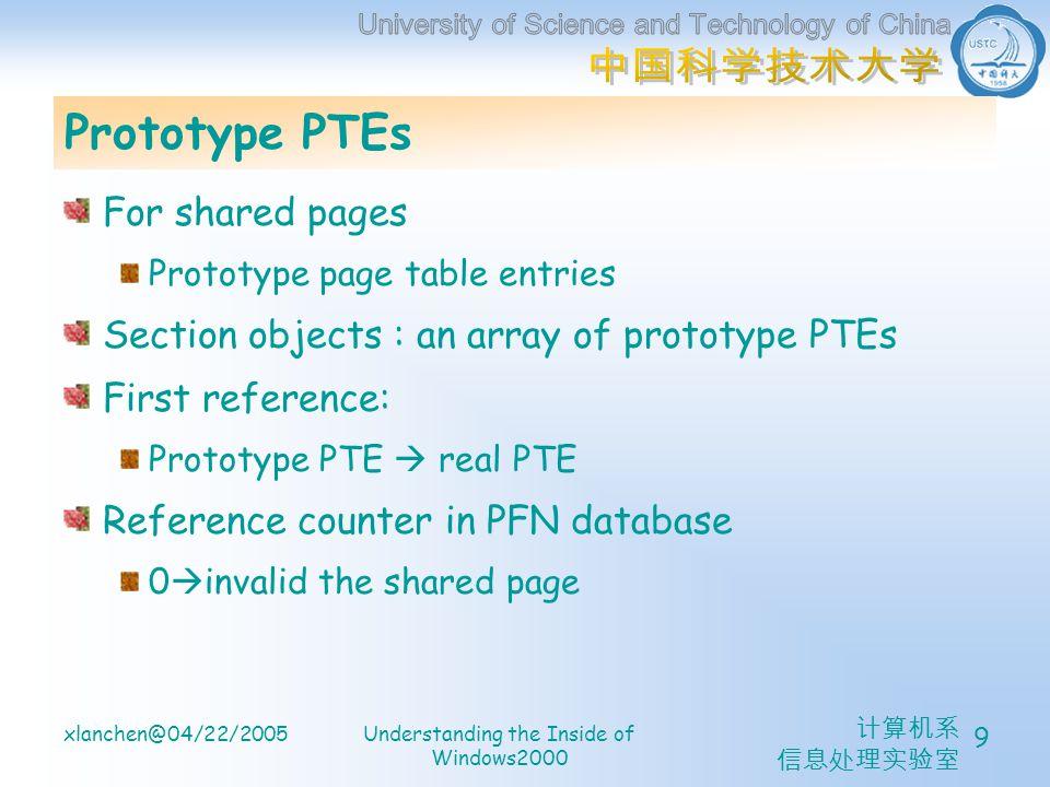 计算机系 信息处理实验室 xlanchen@04/22/2005Understanding the Inside of Windows2000 9 Prototype PTEs For shared pages Prototype page table entries Section objects : an array of prototype PTEs First reference: Prototype PTE  real PTE Reference counter in PFN database 0  invalid the shared page