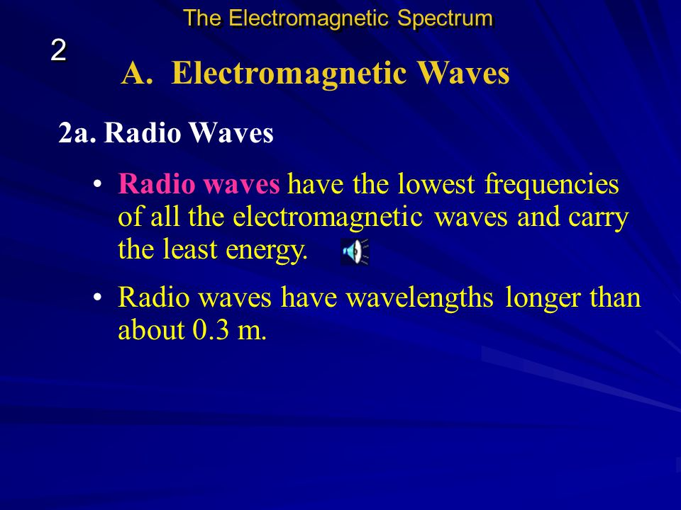 The Electromagnetic Spectrum 2 2 2. What are the different parts into which the electromagnetic spectrum is divided? Radio Waves Microwaves Infrared W