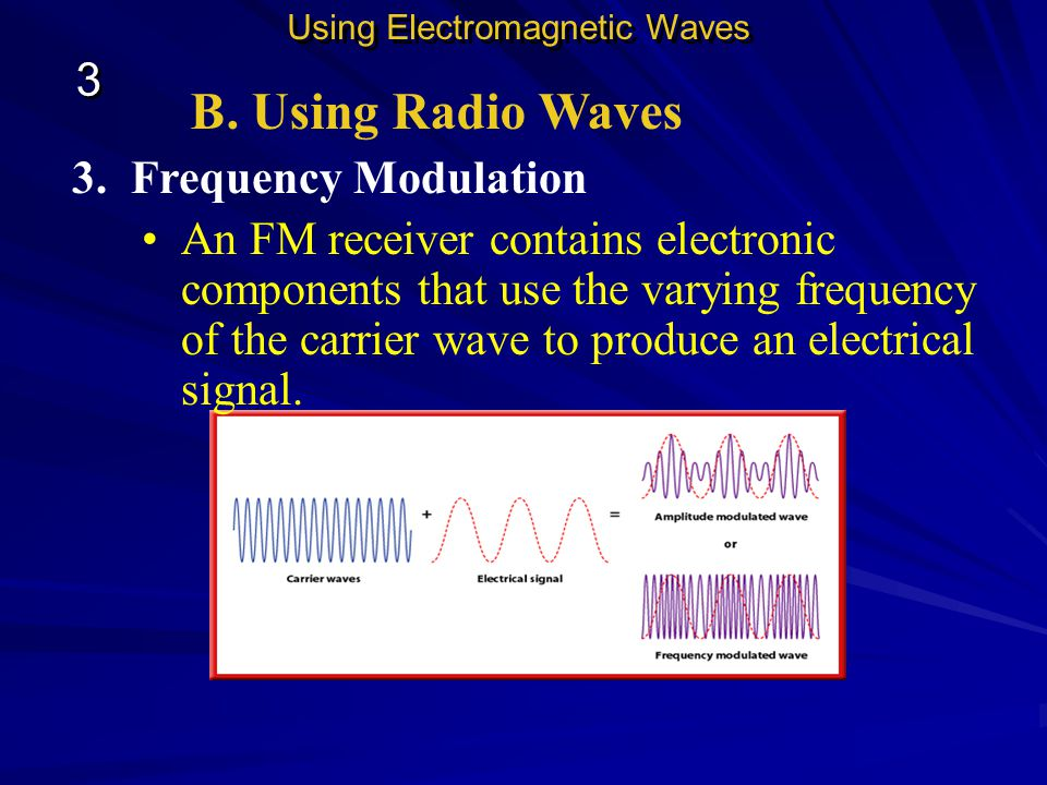 Using Electromagnetic Waves 3 3 B. Using Radio Waves 3. Frequency Modulation FM radio works in much the same way as AM radio, but the frequency instea