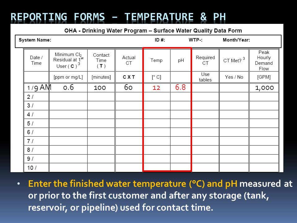 Enter the finished water temperature (°C) and pH measured at or prior to the first customer and after any storage (tank, reservoir, or pipeline) used for contact time.