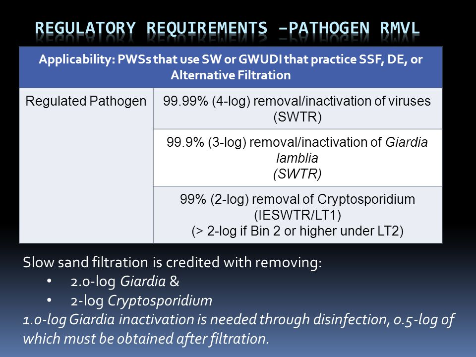 Applicability: PWSs that use SW or GWUDI that practice SSF, DE, or Alternative Filtration Regulated Pathogen99.99% (4-log) removal/inactivation of viruses (SWTR) 99.9% (3-log) removal/inactivation of Giardia lamblia (SWTR) 99% (2-log) removal of Cryptosporidium (IESWTR/LT1) (> 2-log if Bin 2 or higher under LT2) Slow sand filtration is credited with removing: 2.0-log Giardia & 2-log Cryptosporidium 1.o-log Giardia inactivation is needed through disinfection, 0.5-log of which must be obtained after filtration.