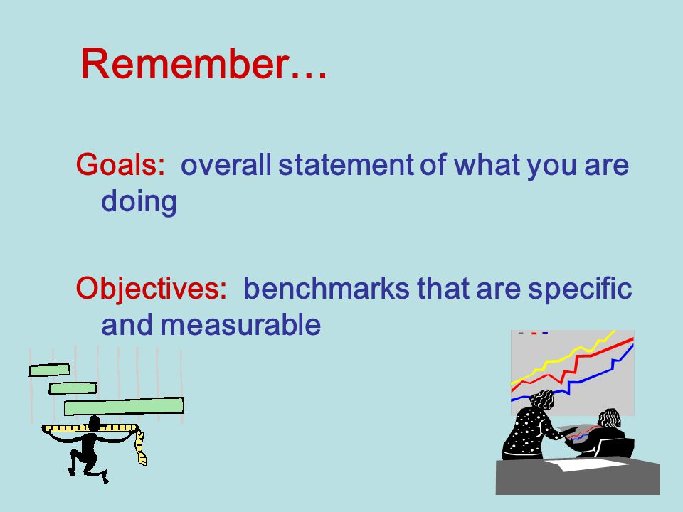 Program Goals and Objectives  At least one objective for each problem or need committed to in the problem statement  Objectives are outcomes  Objec
