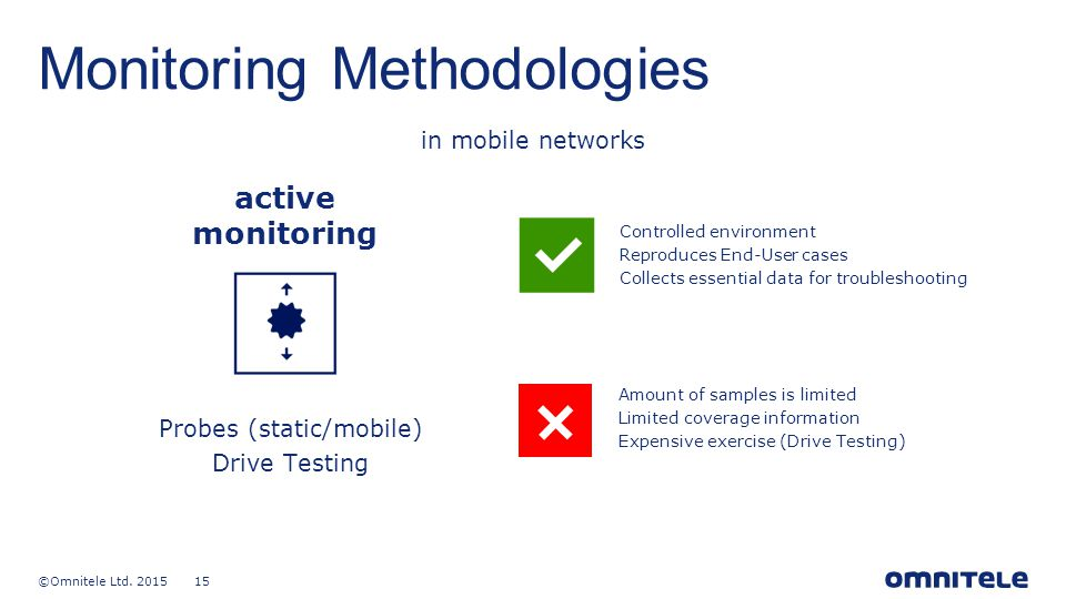 ©Omnitele Ltd. 2015 15 active monitoring Probes (static/mobile) Drive Testing Monitoring Methodologies in mobile networks Controlled environment Repro