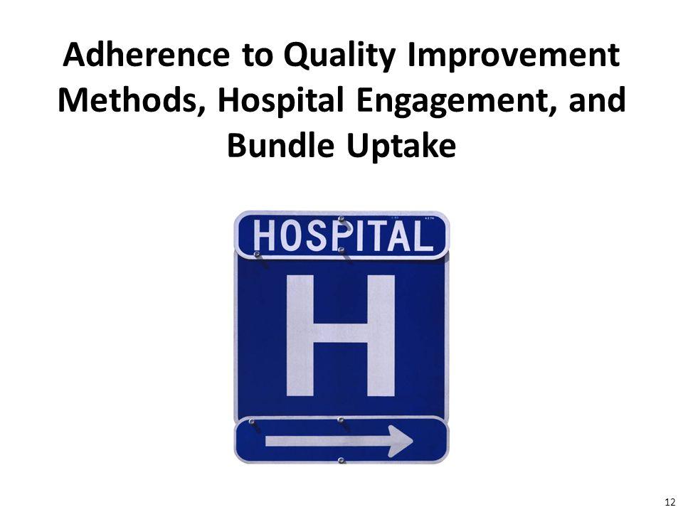 12 Adherence to Quality Improvement Methods, Hospital Engagement, and Bundle Uptake