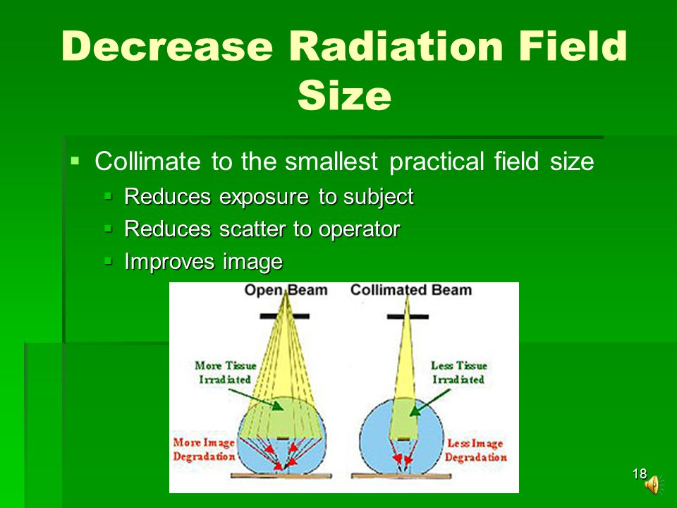 18 Decrease Radiation Field Size   Collimate to the smallest practical field size  Reduces exposure to subject  Reduces scatter to operator  Improves image