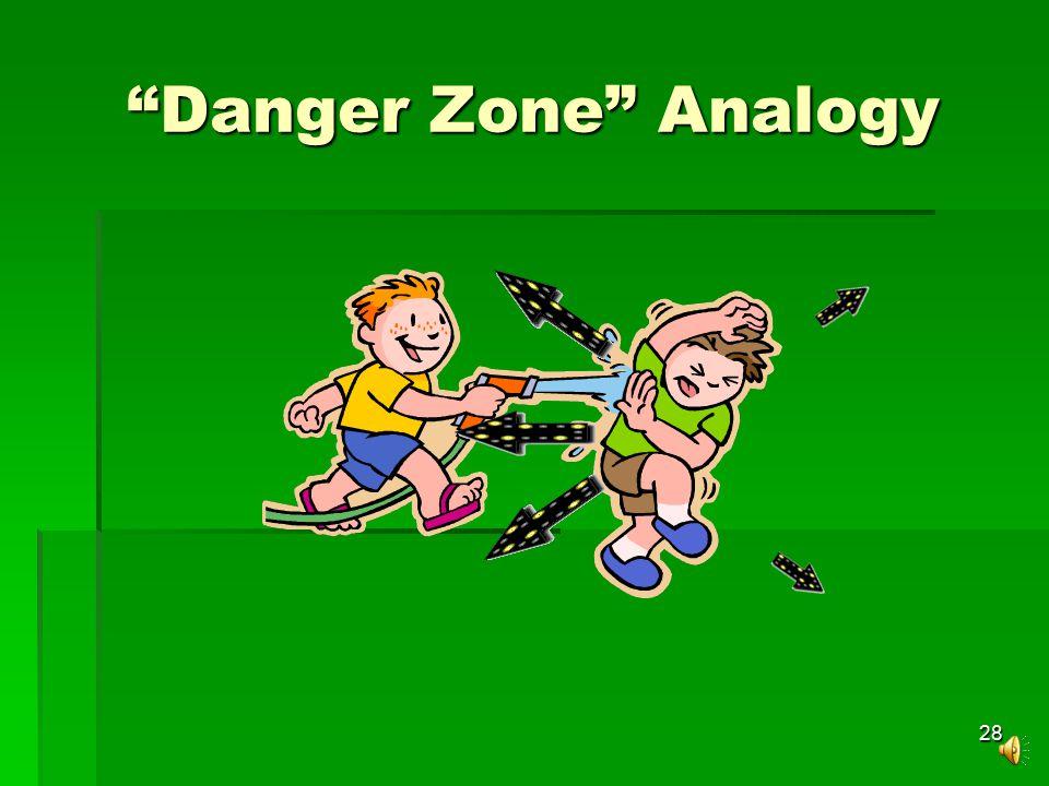 28 Danger Zone Analogy