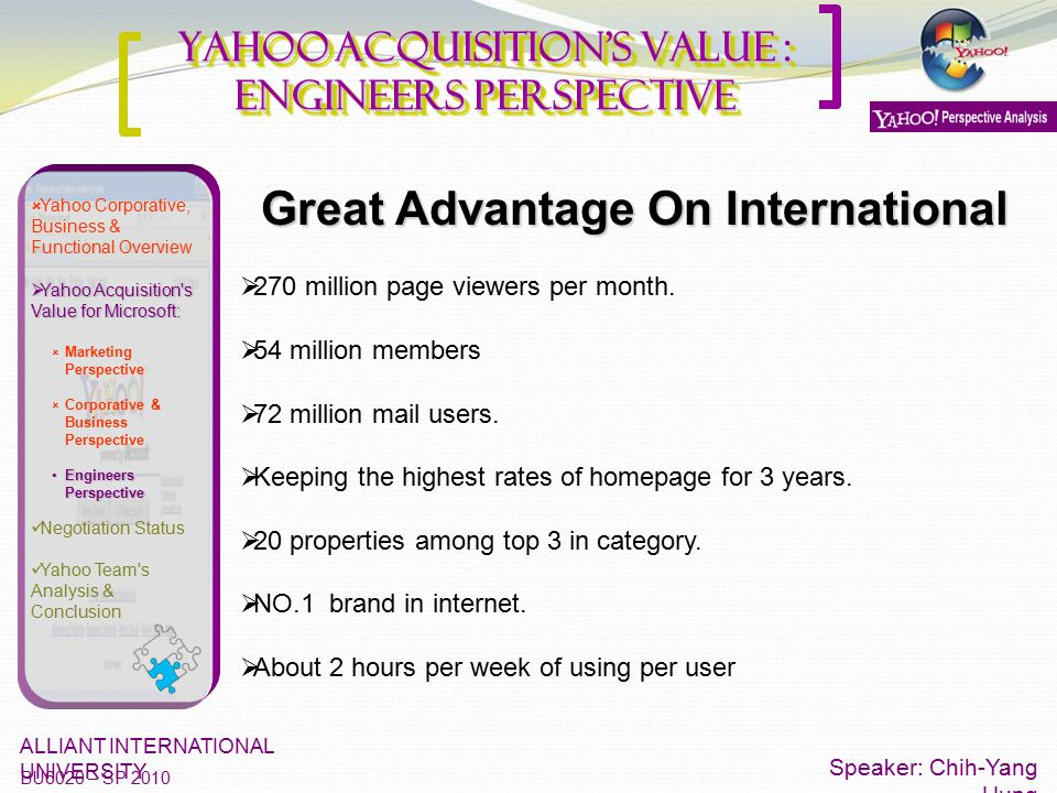  Yahoo Corporative, Business & Functional Overview  Yahoo Acquisition's Value for Microsoft:  Marketing Perspective  Corporative & Business Perspe