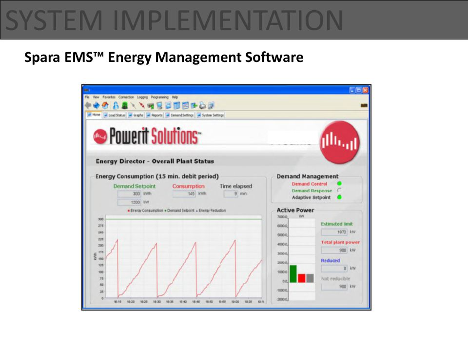 SYSTEM IMPLEMENTATION Spara EMS™ Energy Management Software