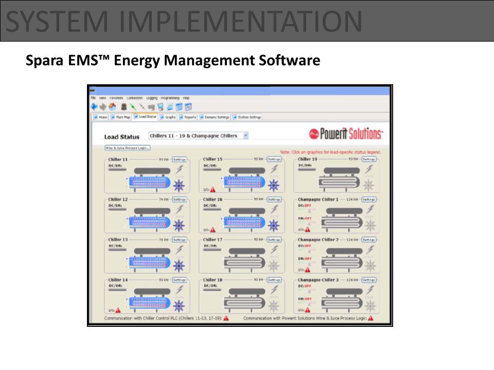 SYSTEM IMPLEMENTATION Spara EMS™ Energy Management Software